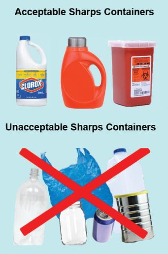 Acceptabe and Unacceptable Sharps Containers